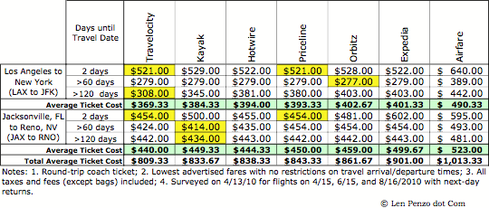 AirlineFareComparison