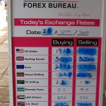 What Is Forex and Why Is It So Popular?