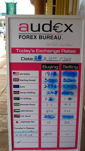 Forex card features