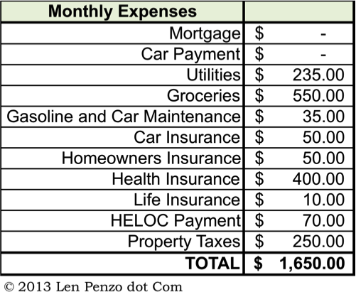 car insurance bill per month  How I Live on Less Than $40,000 A Year - Business Insider