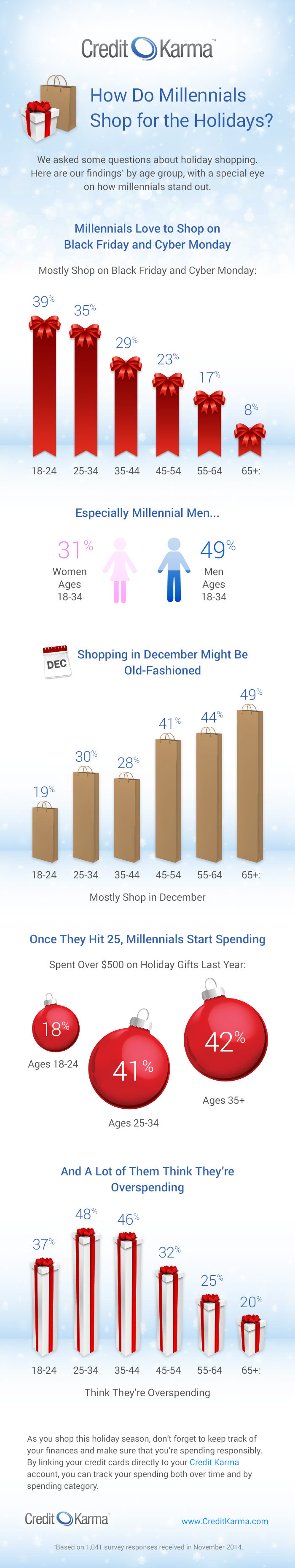 infographic_HolidayShopping