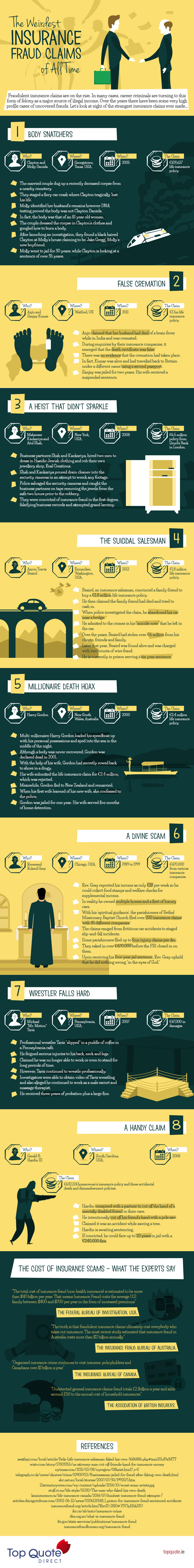 Weirdest-Insurance-Claim-Frauds-of-All-Time-Infographic