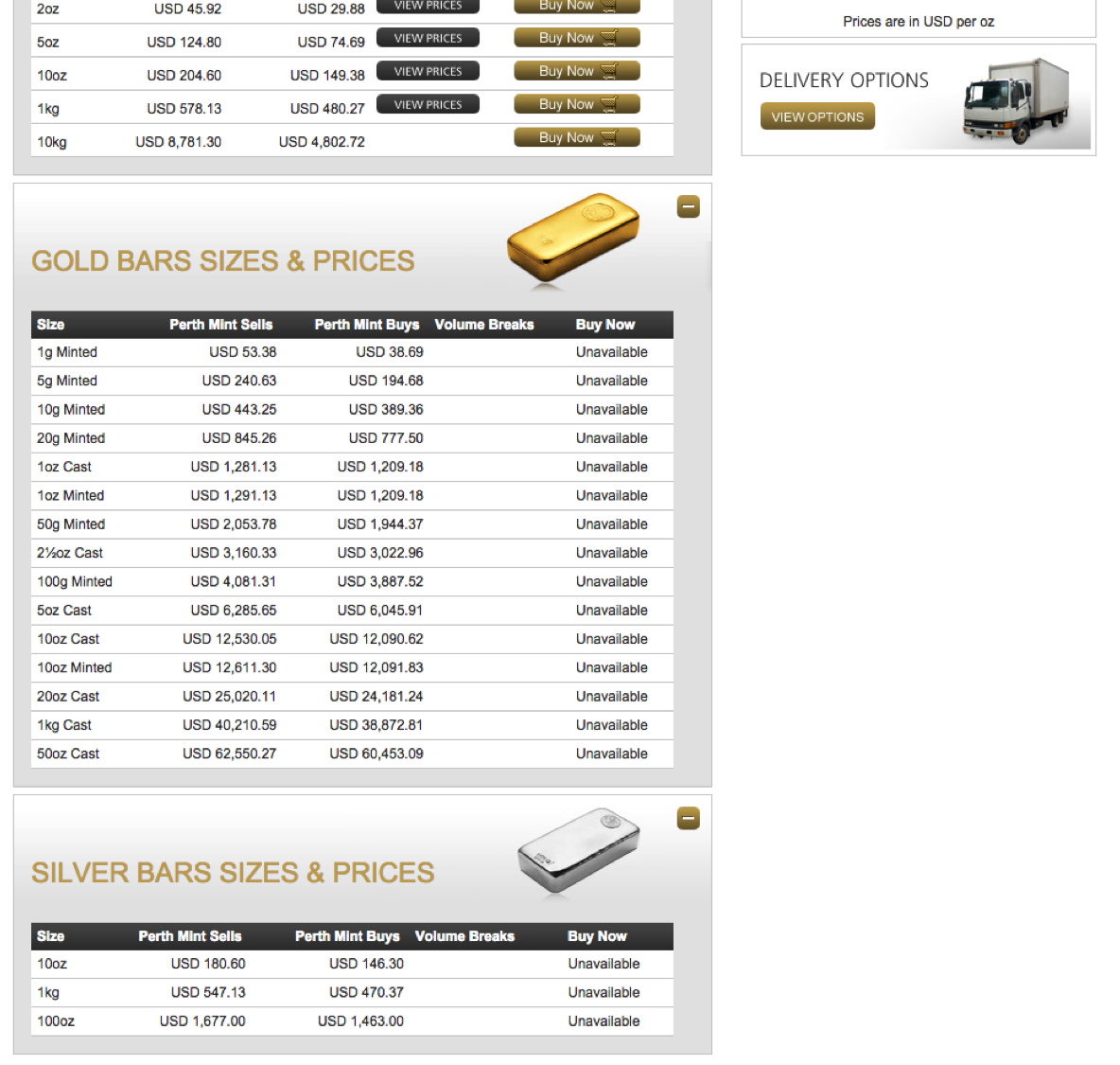 Wall Street Still Doesnt Understand >> Got Gold? The Perth Mint Doesn't. They're Sold Out. – Len Penzo dot Com