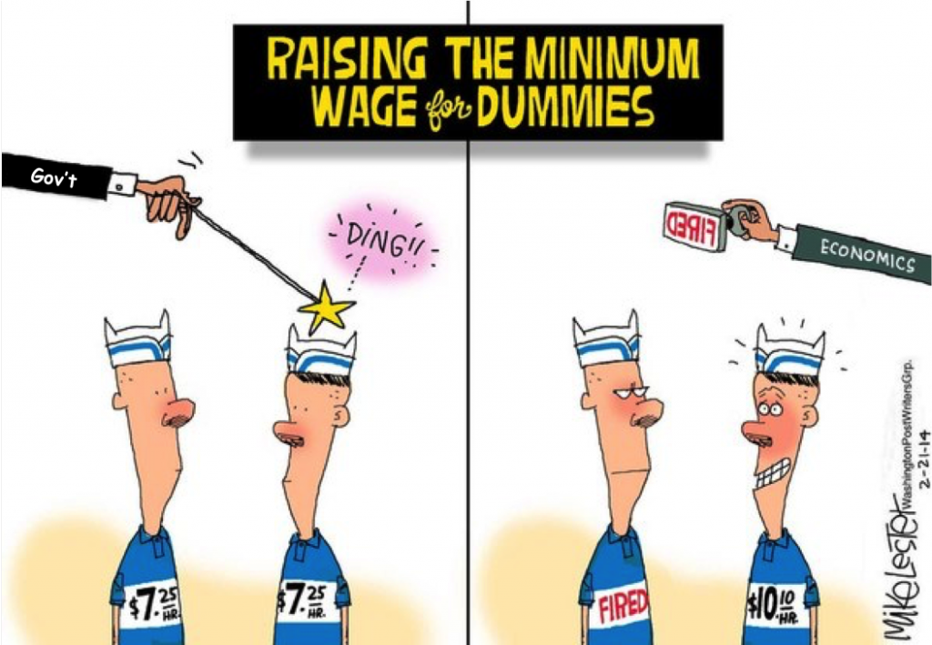 Stock options minimum wage