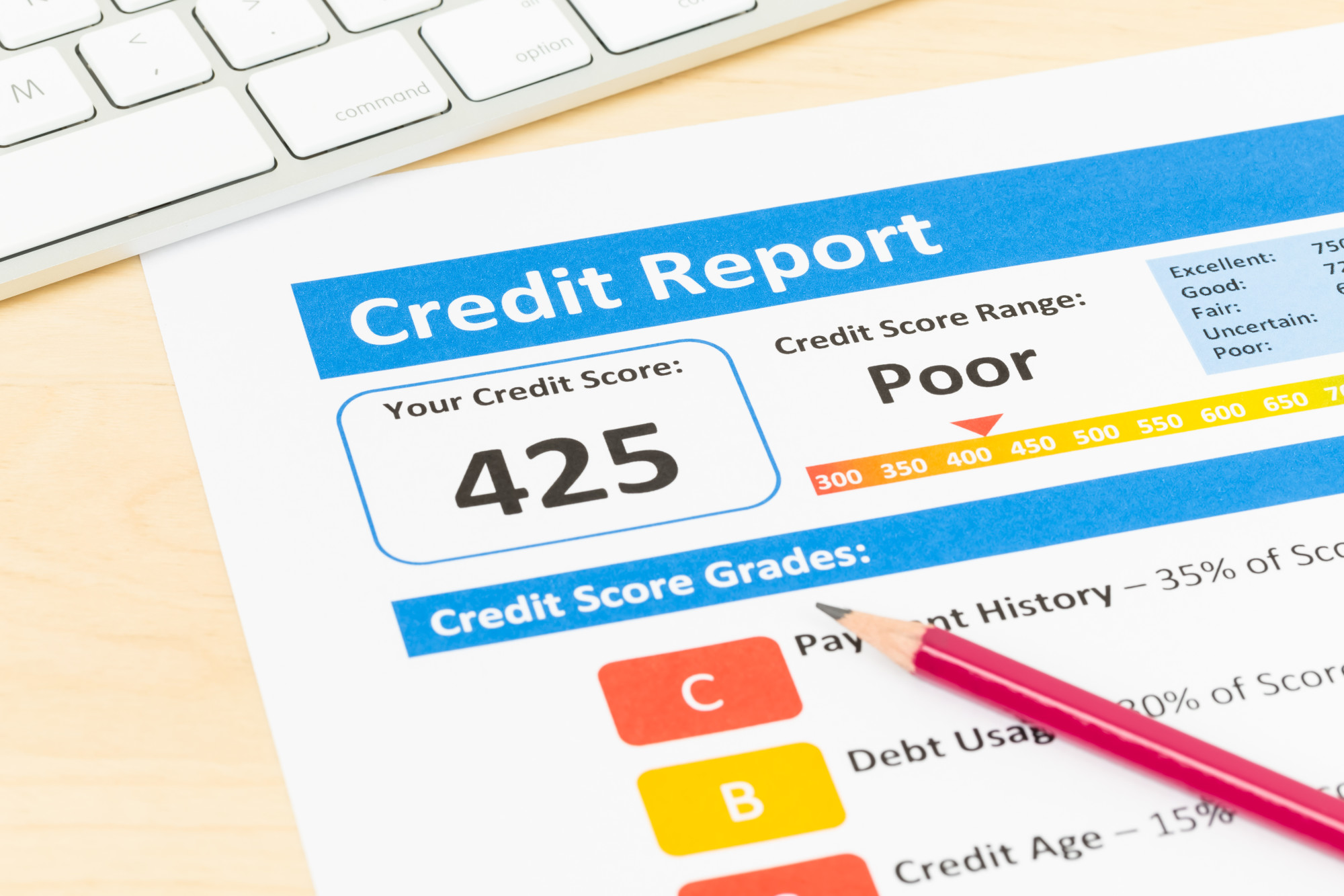 550 Credit Score Credit Card >> 7 Must Have Tips On How To Repair Your Credit Score Yourself